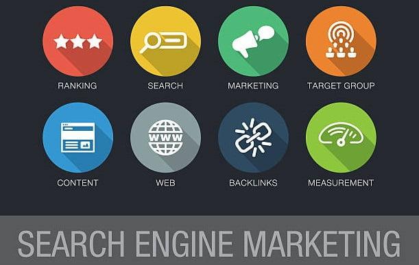 Itens que envolvem o search engine marketing: ranking, busca, marketing, grupo alvo, conteúdo, web, backlinks e métricas. | O que é SEM (Search Engine Marketing)?