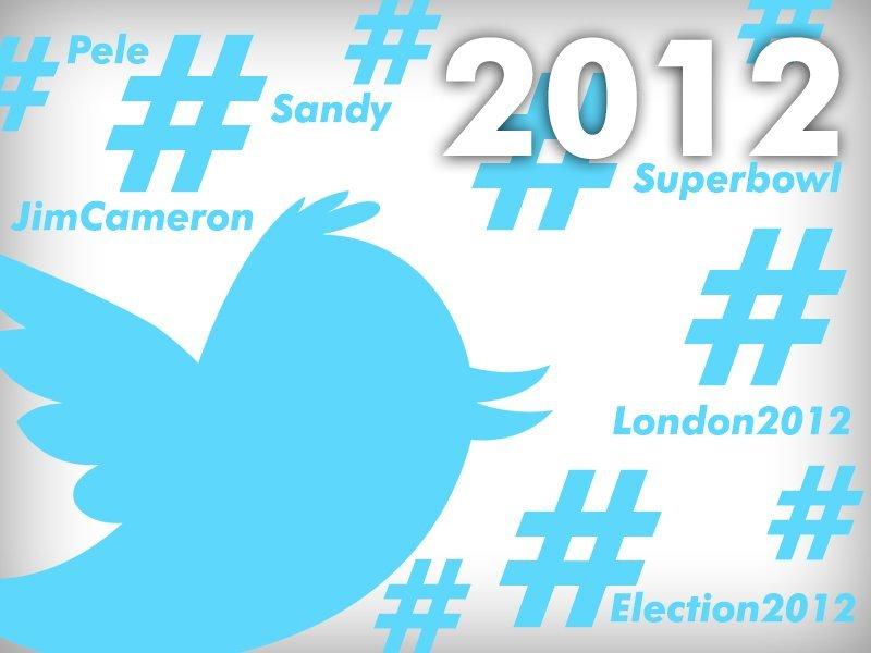 Retrospectiva 2012 Twitter
