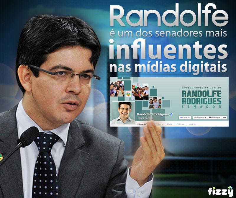 Fizzy case: mídias sociais Randolfe Rodrigues